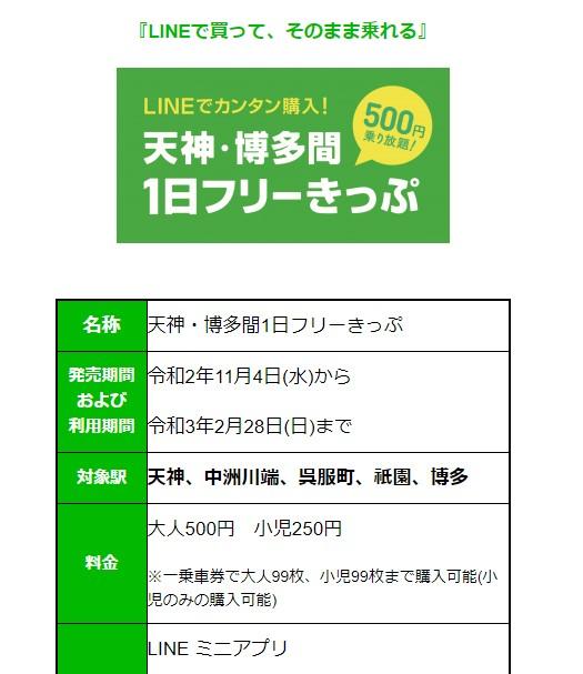 福岡市地下鉄「天神・博多間1日フリーきっぷ」